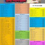 ★WCCFカードの買取価格表を更新しました★